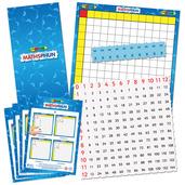 Mathsphun Multiplier 12x12 Set