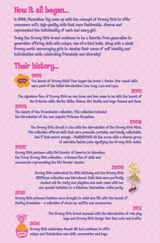 Groovy Girls Timeline