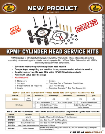 KPMI® Cylinder Head Service Kit Flyers picture