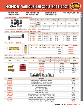 Flyer for Honda® Various 250-300's 2011-2020 picture