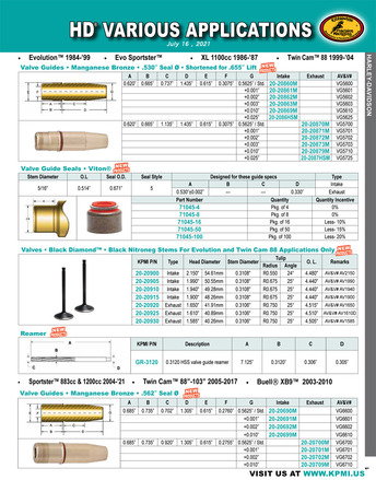 Black Diamond™ Valve and Mng. Brz. Valve Guide flyer for Various HD® Applications picture