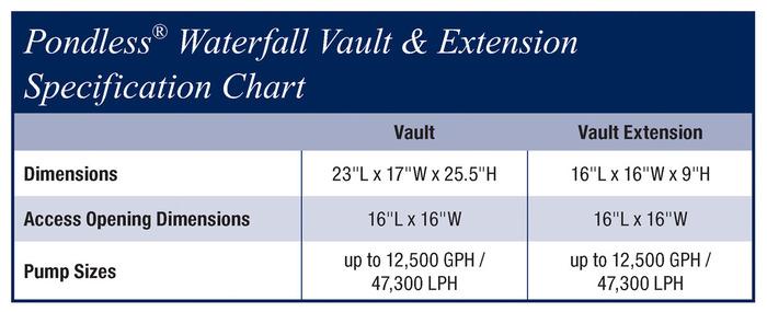 Pondless Waterfall Vault Extension Aquascape