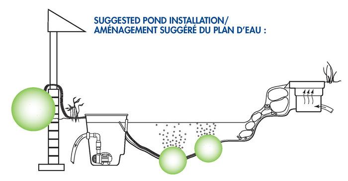 Pond Aerator 2 Outlet Aquascape