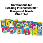 Compound Words Chart Set