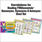 Homonyms, Synonyms, and Antonyms Chart Set