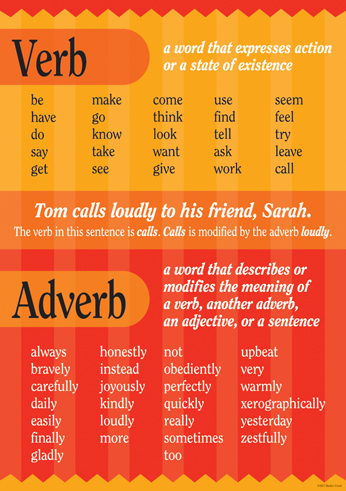 Adverbs list and examples: words that describe verbs all esl.