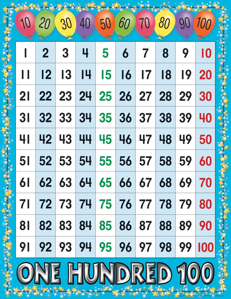 1-100 Number Grid Chart - Barker Creek