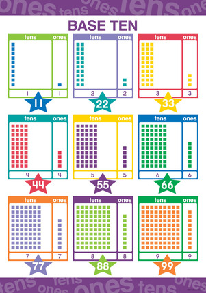 Early Learning Poster -  Base Ten Math picture