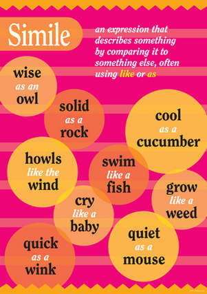 Grammar Poster - Simile picture