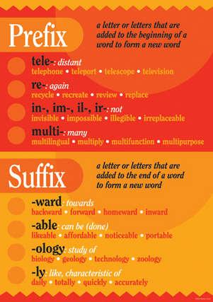 Grammar Poster - Prefix & Suffix picture
