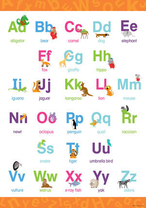 Early Learning Poster - Upper & Lowercase Letters picture