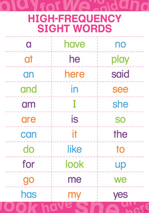 Early Learning Poster -  High-Frequency Sight Words picture