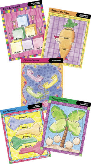 Graphic Organizer Chart Set 2 picture