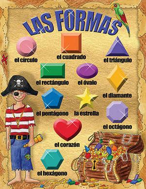 Las Formas Chart picture