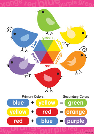 Early Learning Poster - Primary & Secondary Colors picture