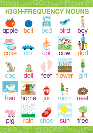Early Learning Poster - High-Frequency Nouns picture