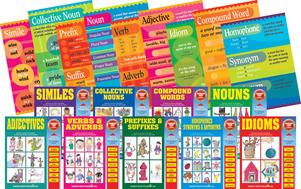 Grammar Poster & Activity Book Set picture