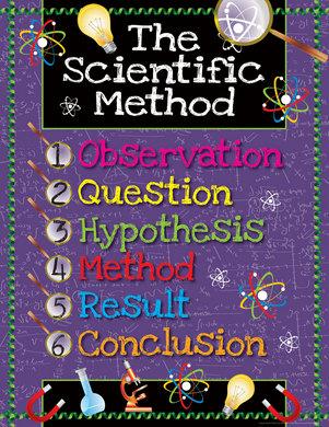 Scientific Method Chart picture
