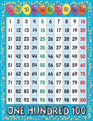 graphic relating to Printable Number Chart 1-100 titled 1-100 Variety Grid Chart - Barker Creek