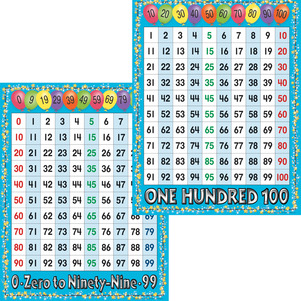 BBA - Number Grids Chart Set picture