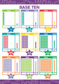 Early Learning Poster -  Base Ten Math