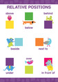 Early Learning Poster - Relative Positions