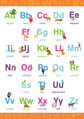 Early Learning Poster - Upper & Lowercase Letters
