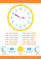 Early Learning Poster - Telling Time