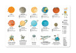 2-Sided Placemat/Solar System additional picture 2