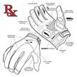 RLM-HV Men's Full Finger RX Hi-Vis Glove additional picture 12