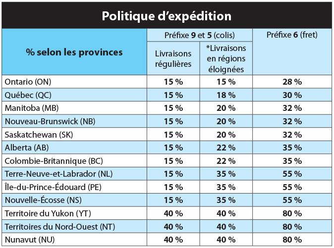 Politique_EXP_TAB