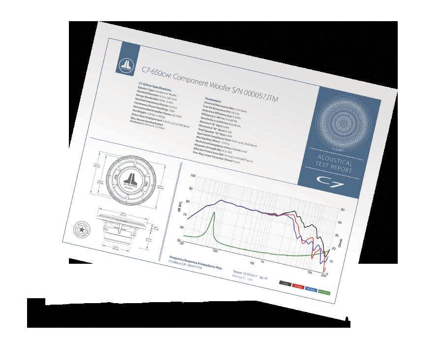 C7 Acoustical Test Report